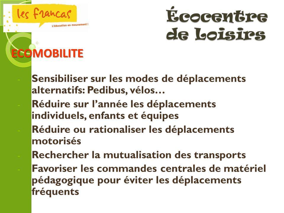 ECOMOBILITE Sensibiliser sur les modes de déplacements alternatifs: Pedibus, vélos…