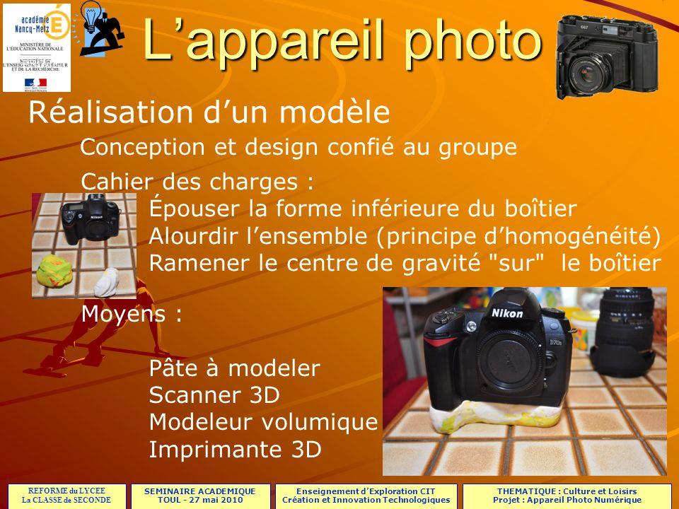 L'appareil photo Réalisation d'un modèle