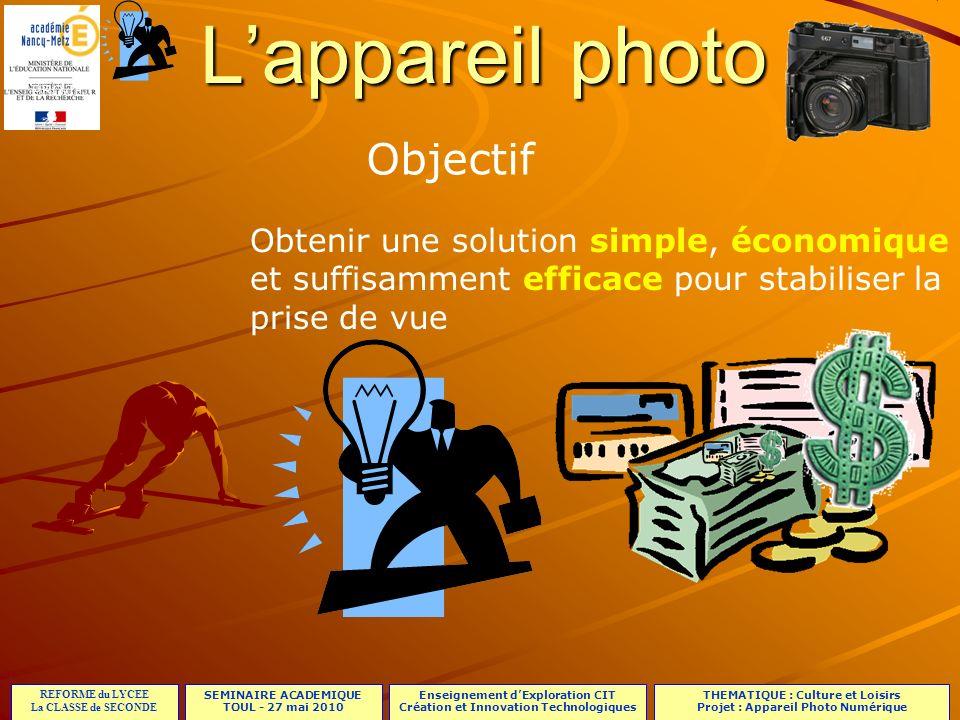 L'appareil photo Objectif