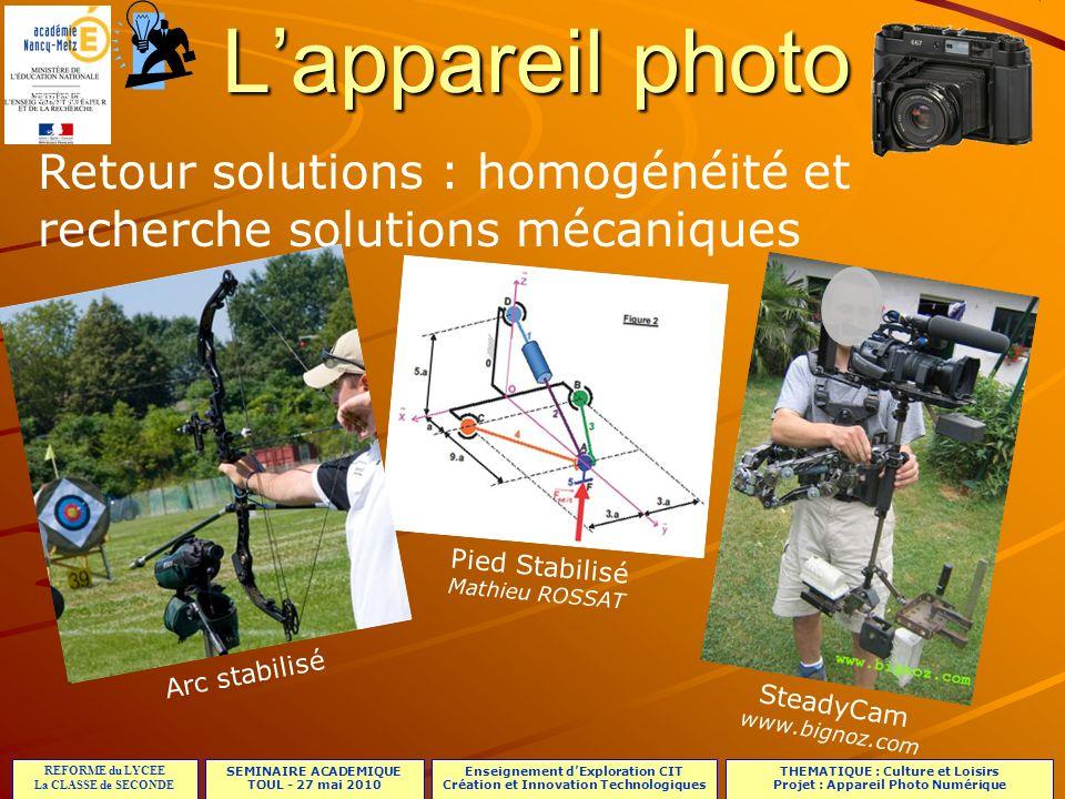 L'appareil photo PROJET. Retour solutions : homogénéité et recherche solutions mécaniques. Arc stabilisé.