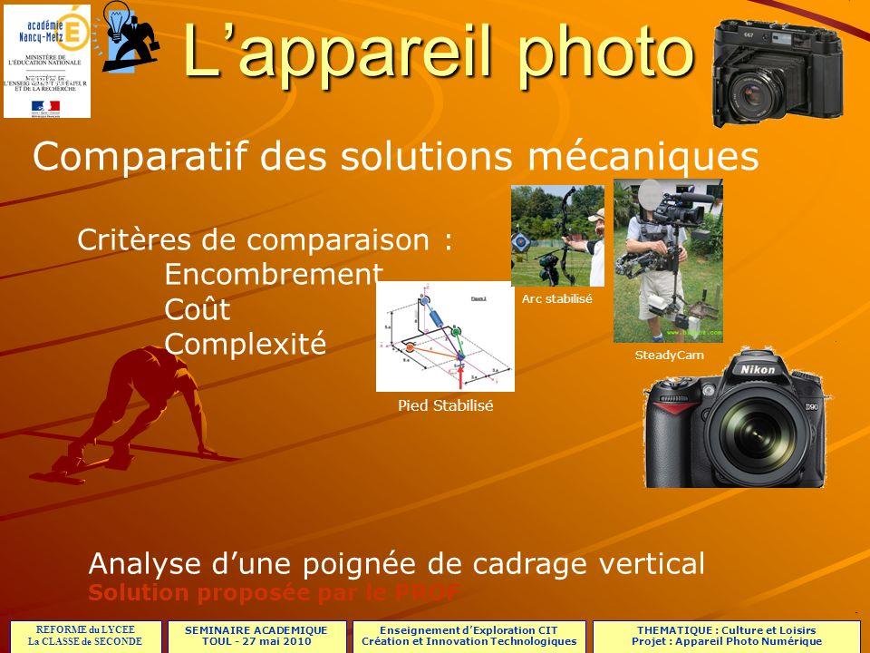 L'appareil photo Comparatif des solutions mécaniques
