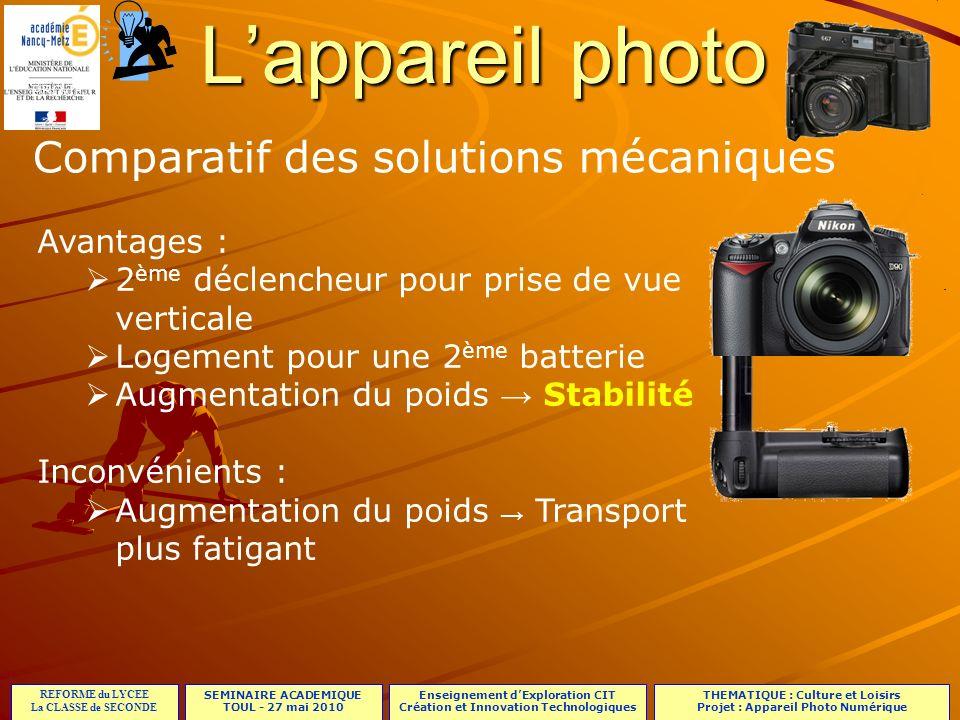 L'appareil photo Comparatif des solutions mécaniques Avantages :