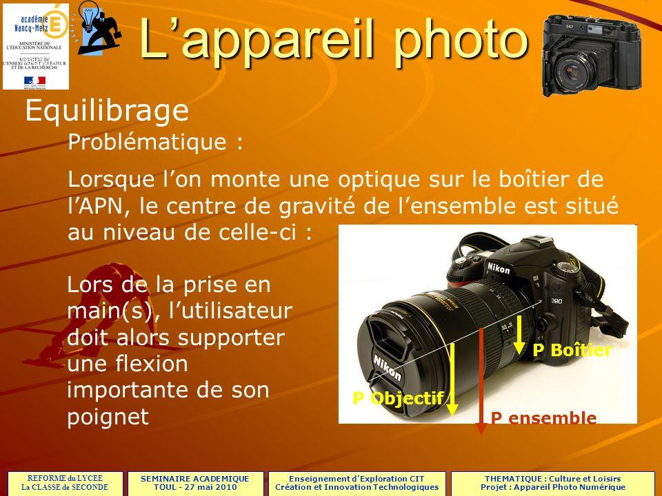 L'appareil photo Equilibrage Problématique :
