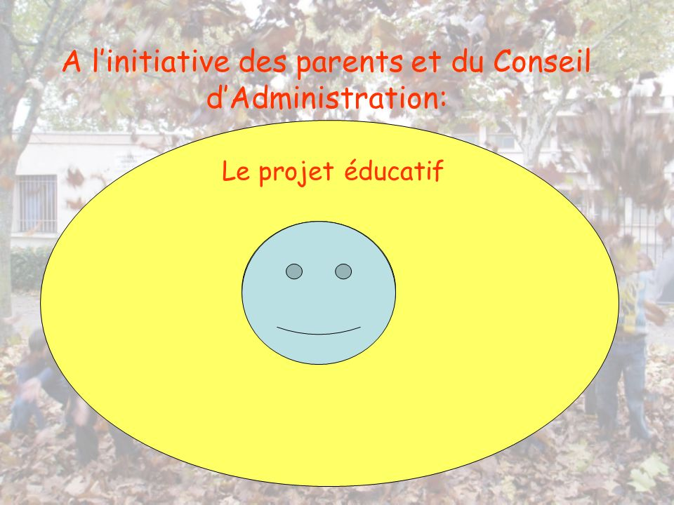 A l'initiative des parents et du Conseil d'Administration: