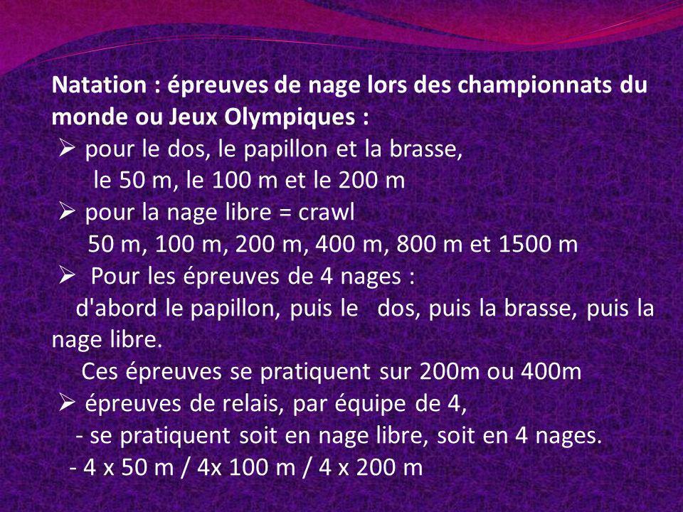 Natation : épreuves de nage lors des championnats du monde ou Jeux Olympiques :  pour le dos, le papillon et la brasse, le 50 m, le 100 m et le 200 m  pour la nage libre = crawl 50 m, 100 m, 200 m, 400 m, 800 m et 1500 m  Pour les épreuves de 4 nages : d abord le papillon, puis le dos, puis la brasse, puis la nage libre.