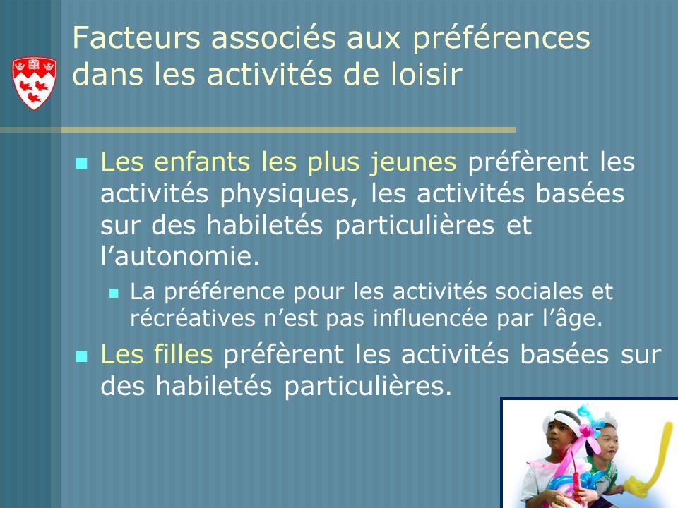 Facteurs associés aux préférences dans les activités de loisir