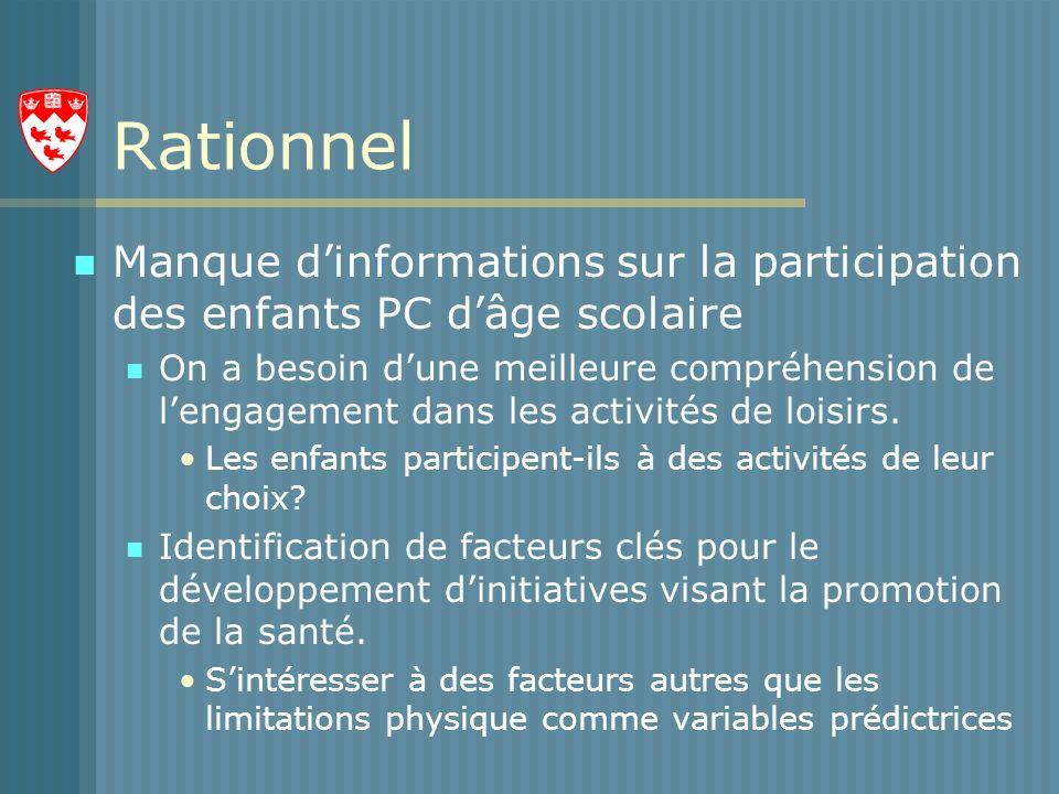 Rationnel Manque d'informations sur la participation des enfants PC d'âge scolaire.