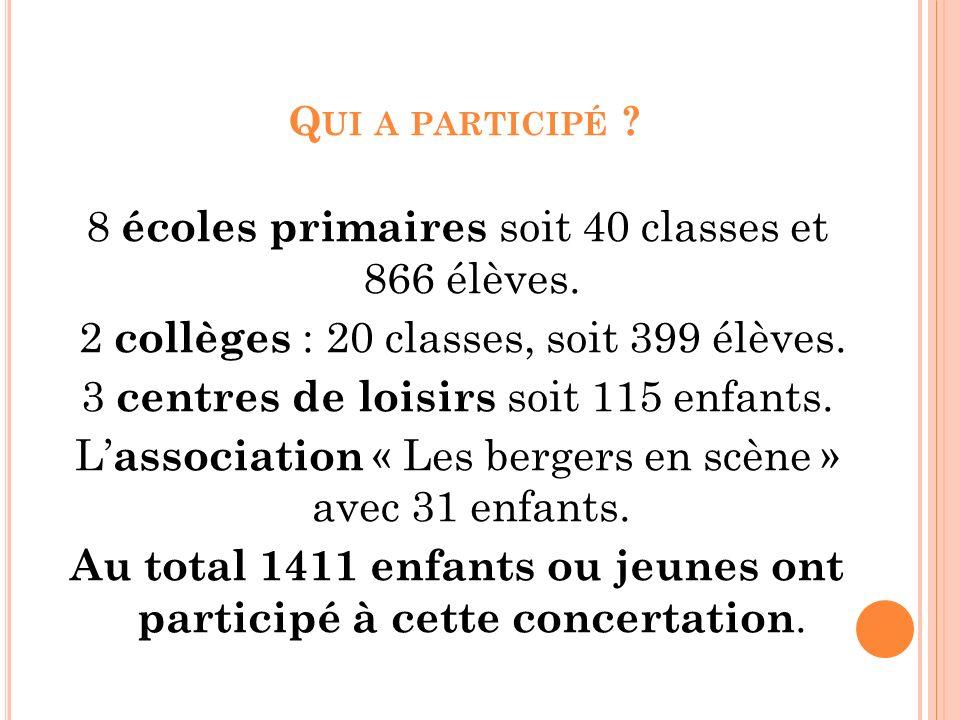 8 écoles primaires soit 40 classes et 866 élèves.