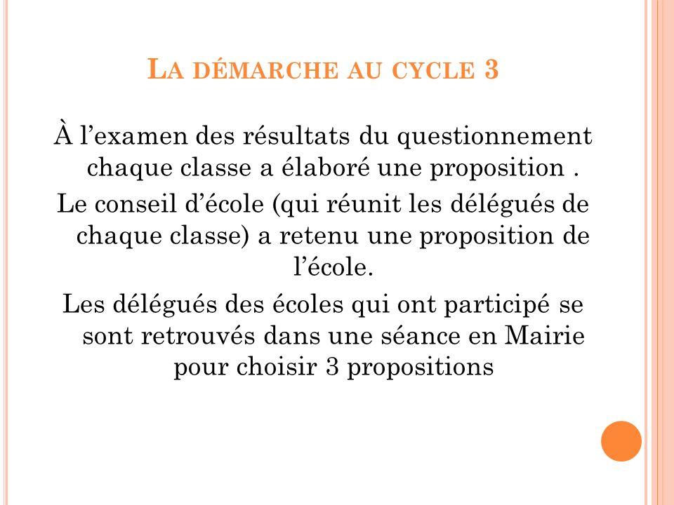 La démarche au cycle 3
