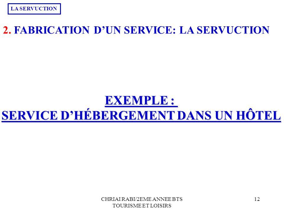SERVICE D'HÉBERGEMENT DANS UN HÔTEL