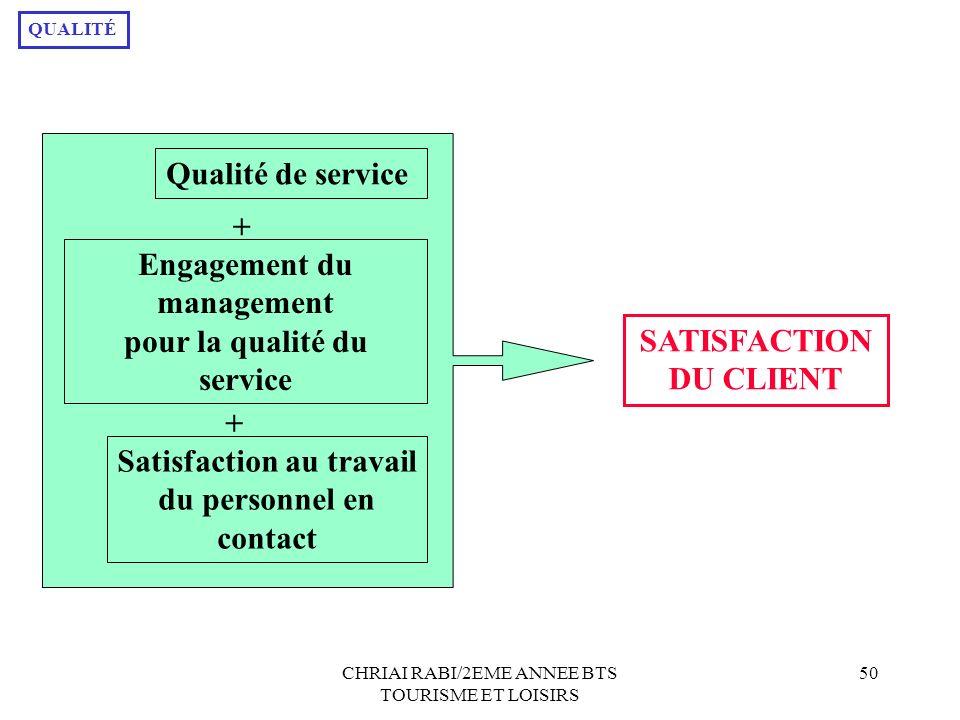 Engagement du management pour la qualité du service