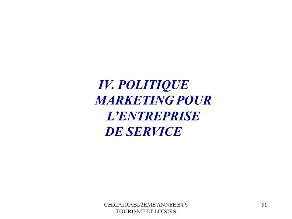POLITIQUE MARKETING POUR L'ENTREPRISE