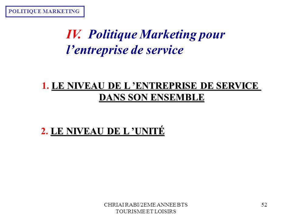 1. LE NIVEAU DE L 'ENTREPRISE DE SERVICE