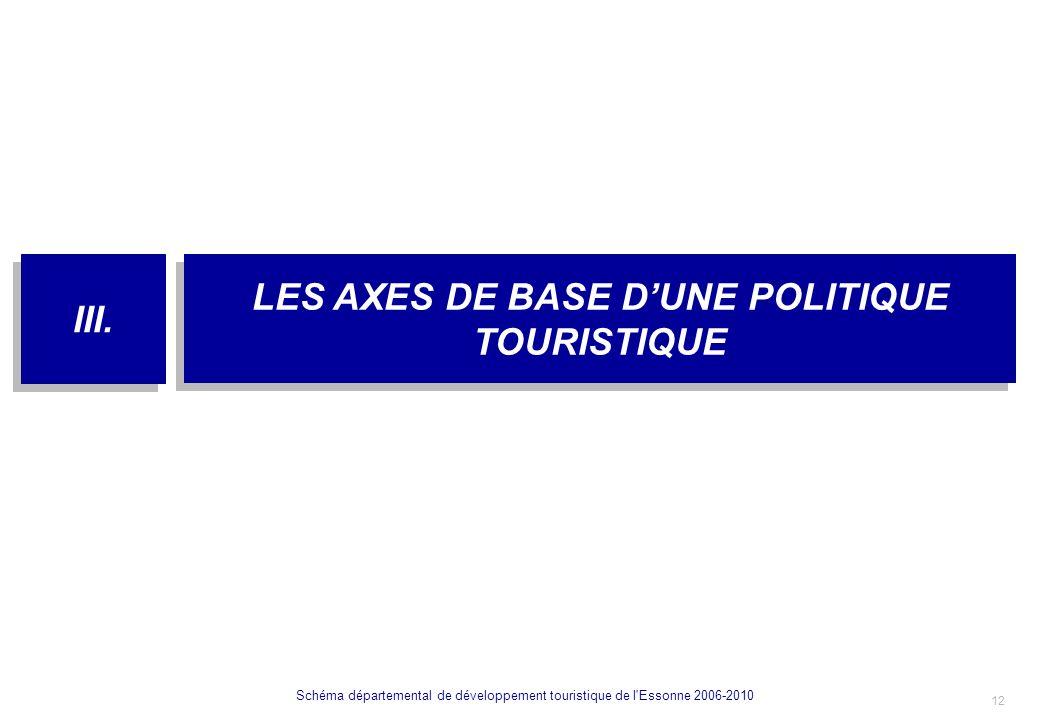 LES AXES DE BASE D'UNE POLITIQUE TOURISTIQUE