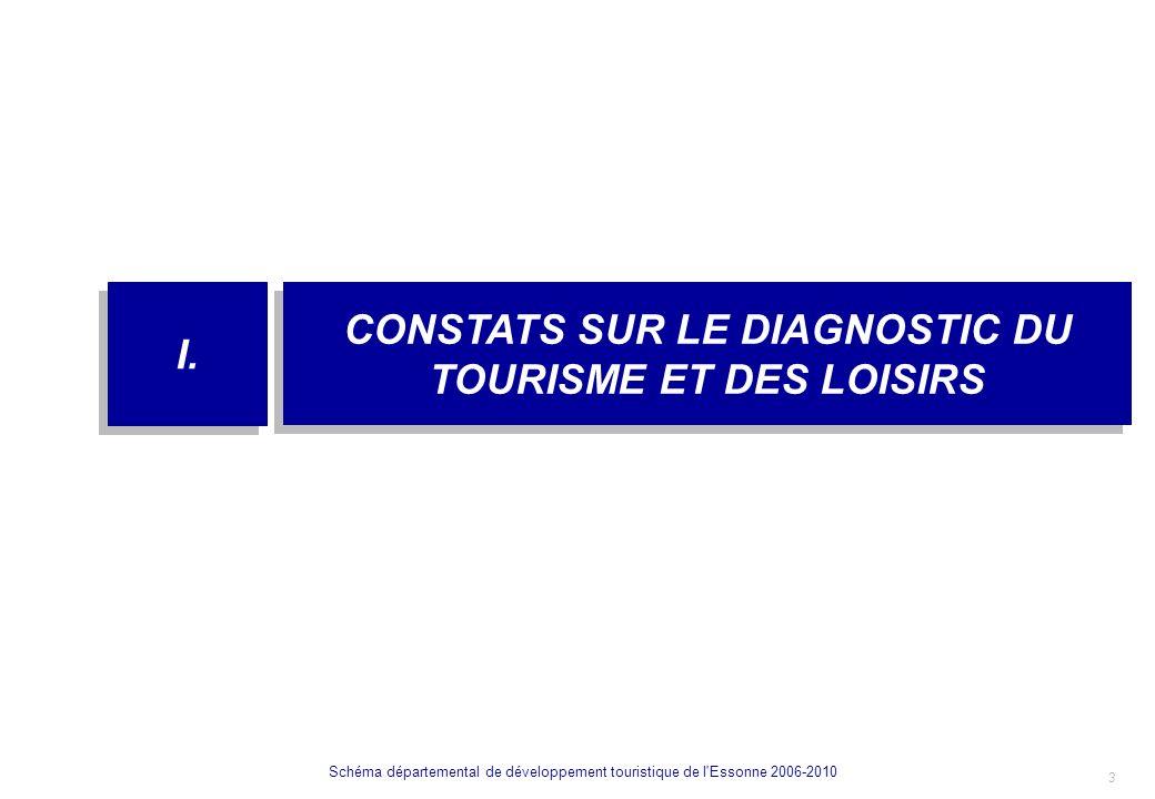 CONSTATS SUR LE DIAGNOSTIC DU TOURISME ET DES LOISIRS