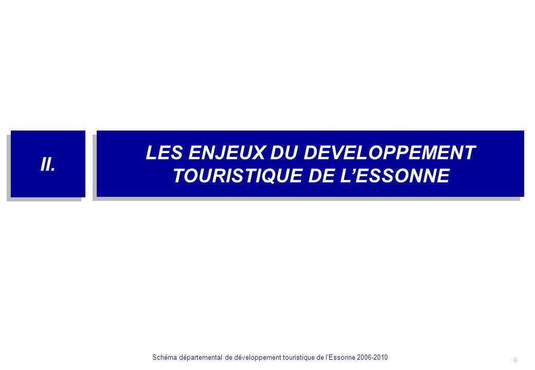 LES ENJEUX DU DEVELOPPEMENT TOURISTIQUE DE L'ESSONNE