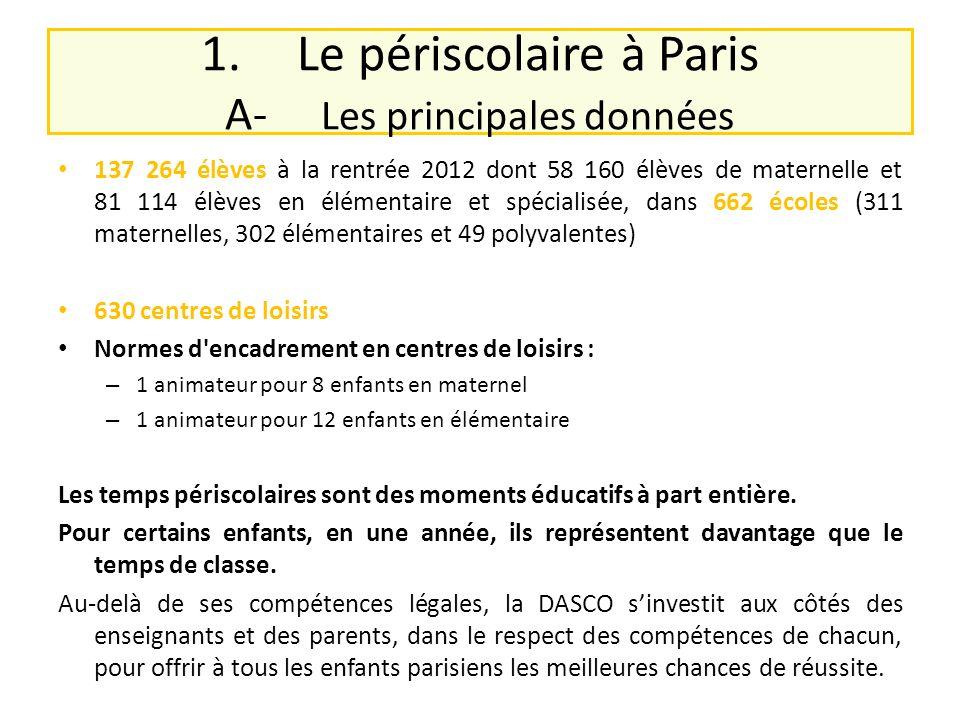 1. Le périscolaire à Paris A- Les principales données