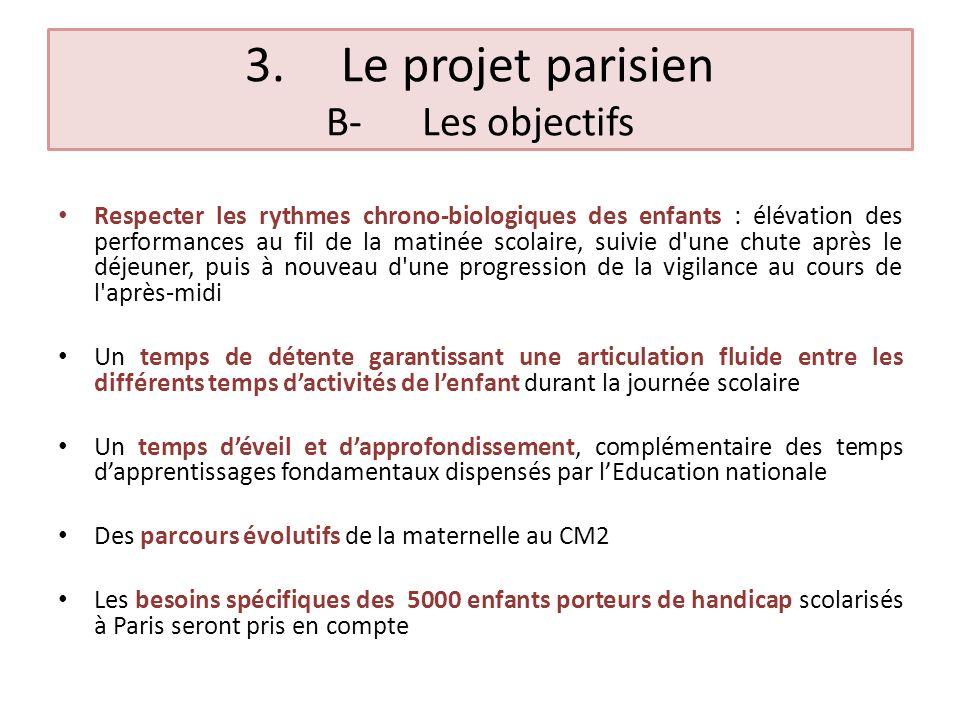 3. Le projet parisien B- Les objectifs