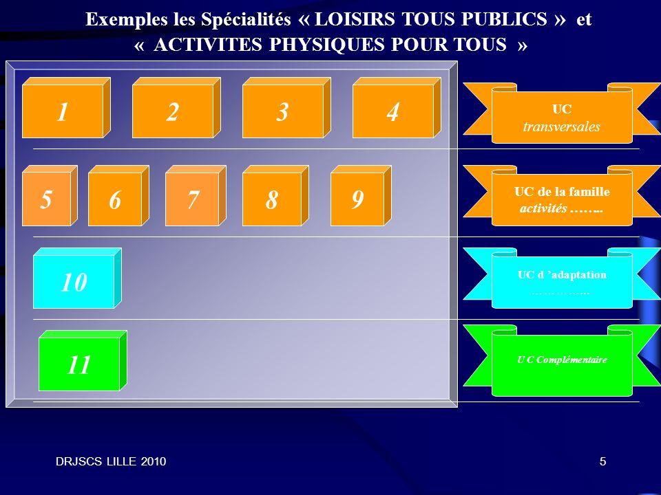 Exemples les Spécialités « LOISIRS TOUS PUBLICS » et « ACTIVITES PHYSIQUES POUR TOUS »
