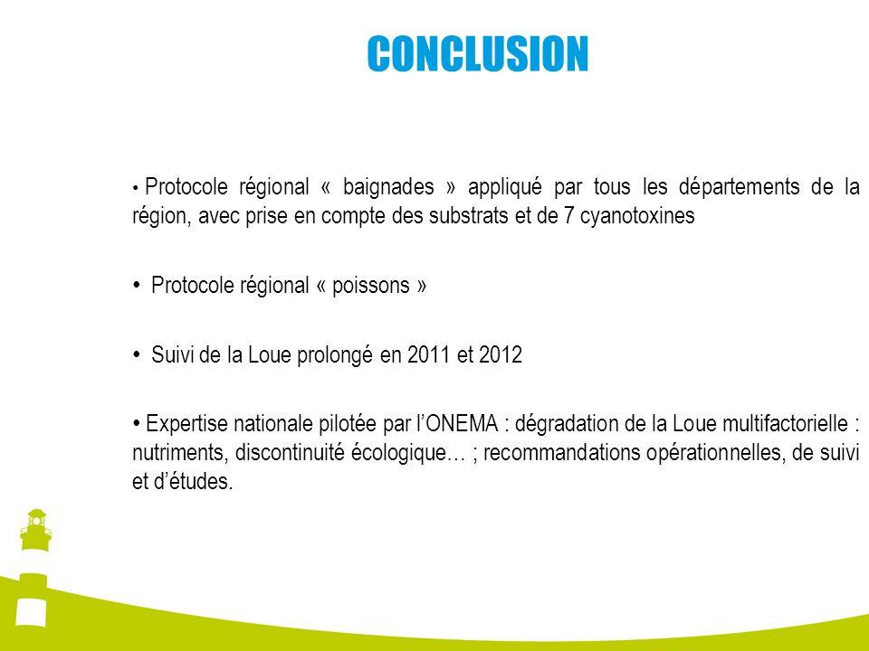 CONCLUSION Protocole régional « poissons »