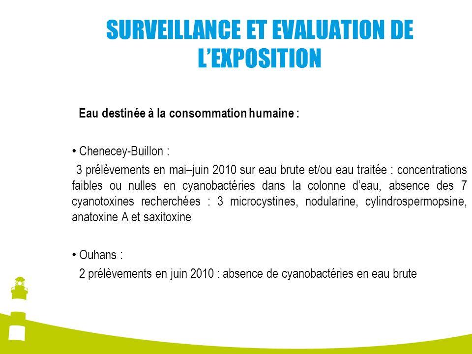 SURVEILLANCE ET EVALUATION DE L'EXPOSITION