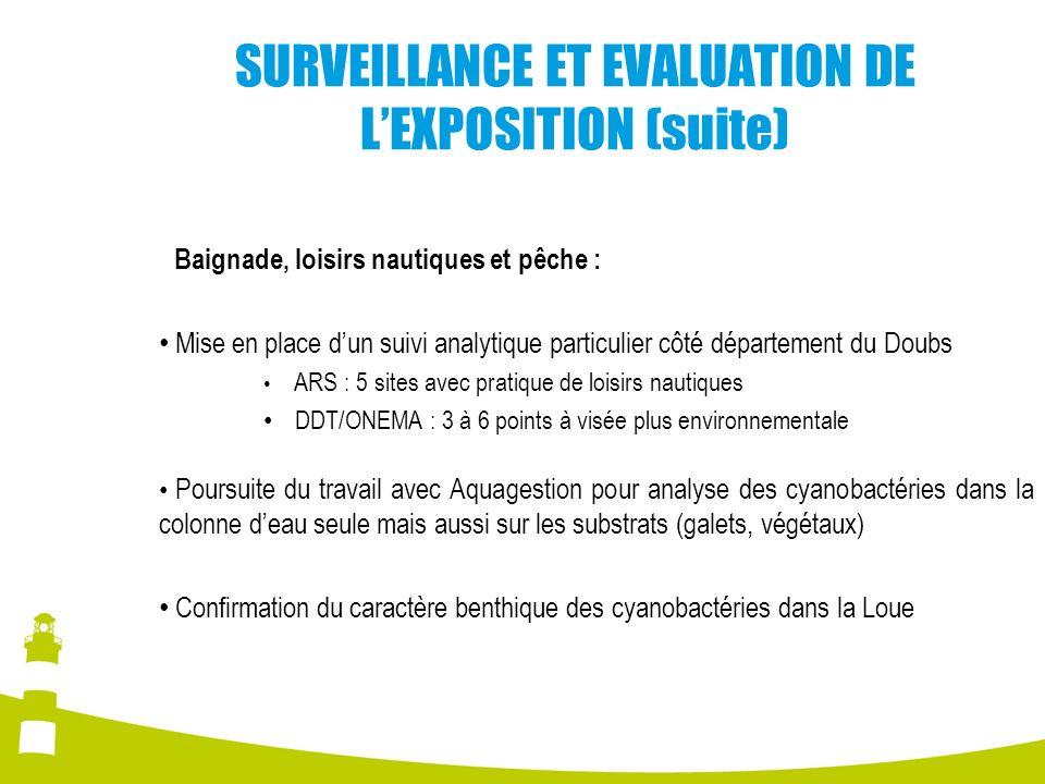 SURVEILLANCE ET EVALUATION DE L'EXPOSITION (suite)