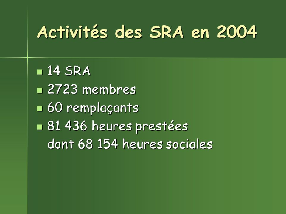 Activités des SRA en 2004 14 SRA 2723 membres 60 remplaçants