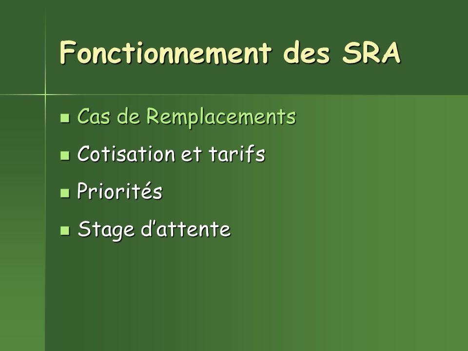 Fonctionnement des SRA