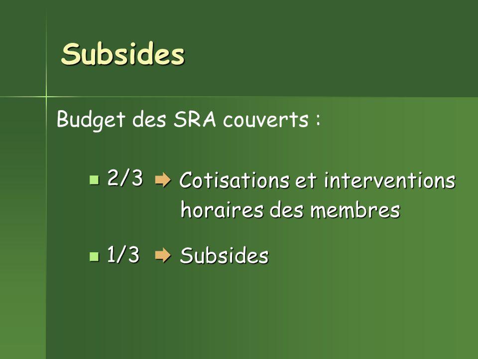 Subsides Budget des SRA couverts : 2/3  Cotisations et interventions