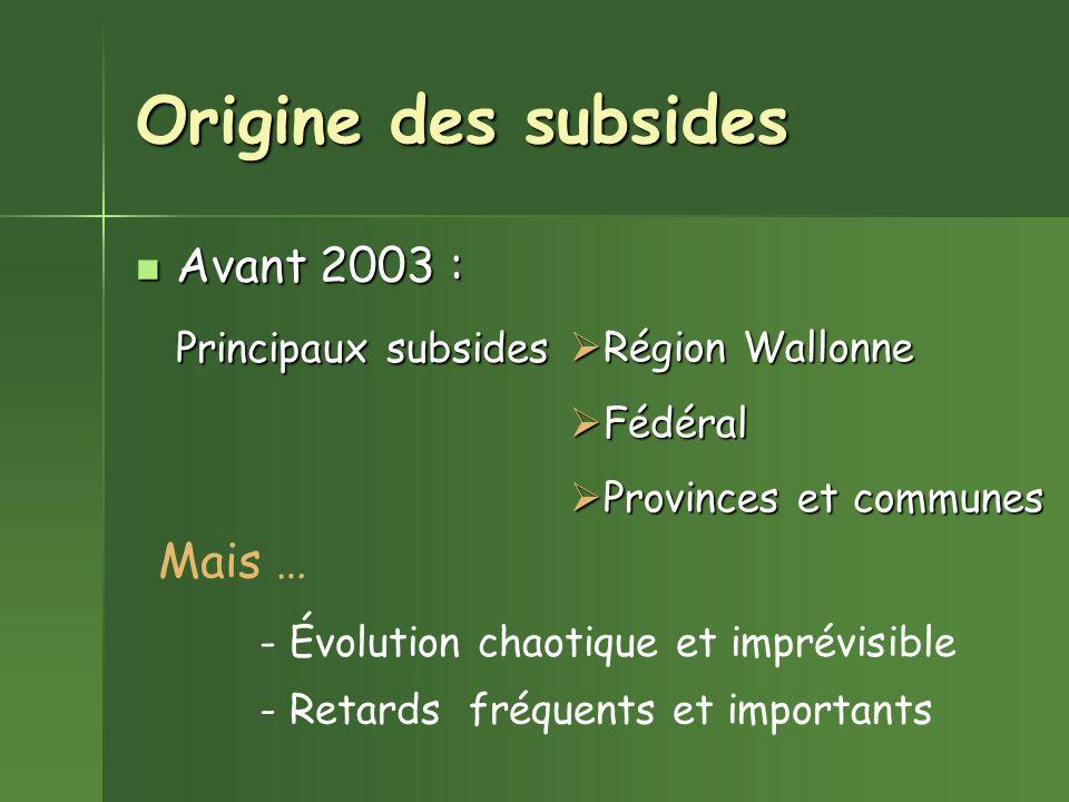 Origine des subsides Avant 2003 : Principaux subsides Mais …