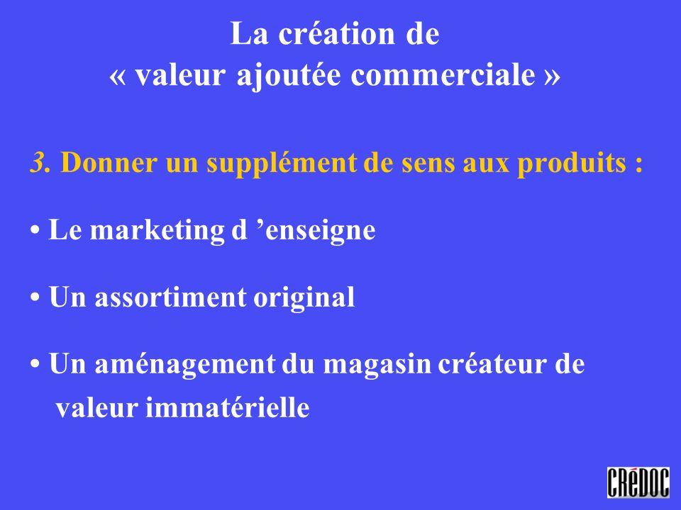 La création de « valeur ajoutée commerciale »