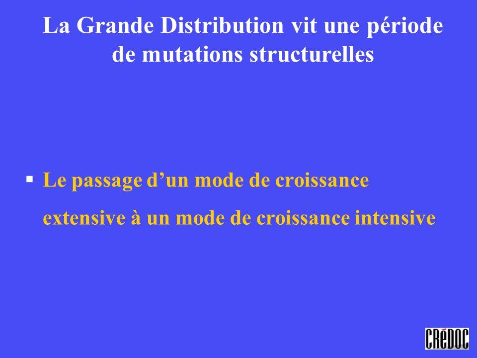 La Grande Distribution vit une période de mutations structurelles