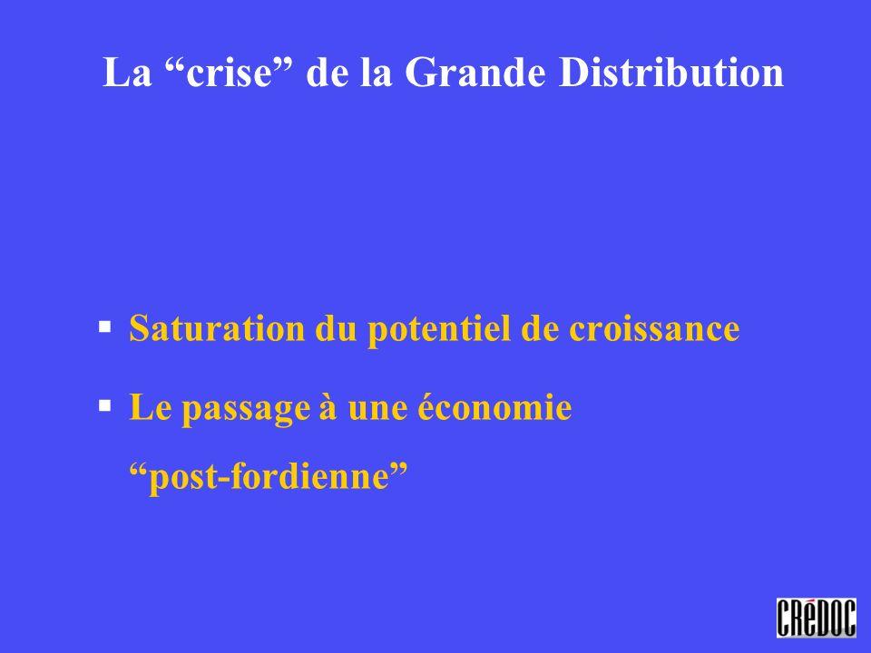 La crise de la Grande Distribution