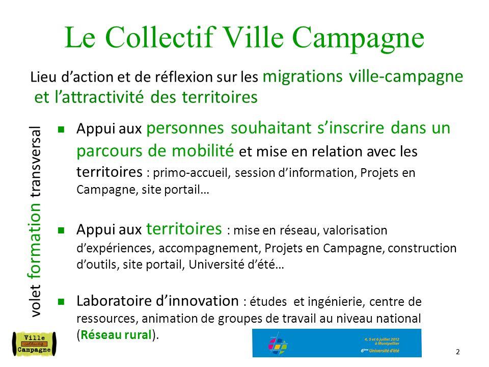 Le Collectif Ville Campagne