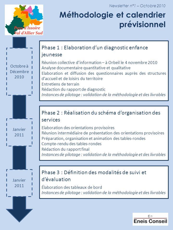 Newsletter n°1 – Octobre 2010 Méthodologie et calendrier prévisionnel