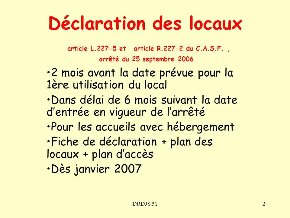 Déclaration des locaux article L. 227-5 et article R. 227-2 du C. A. S