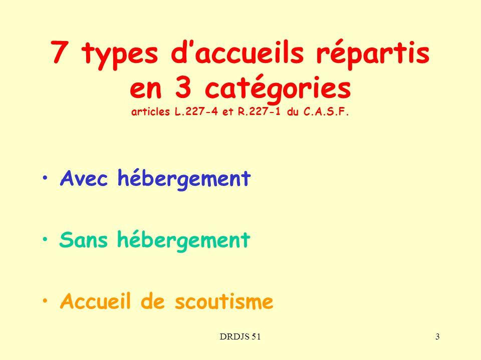 7 types d'accueils répartis en 3 catégories articles L. 227-4 et R
