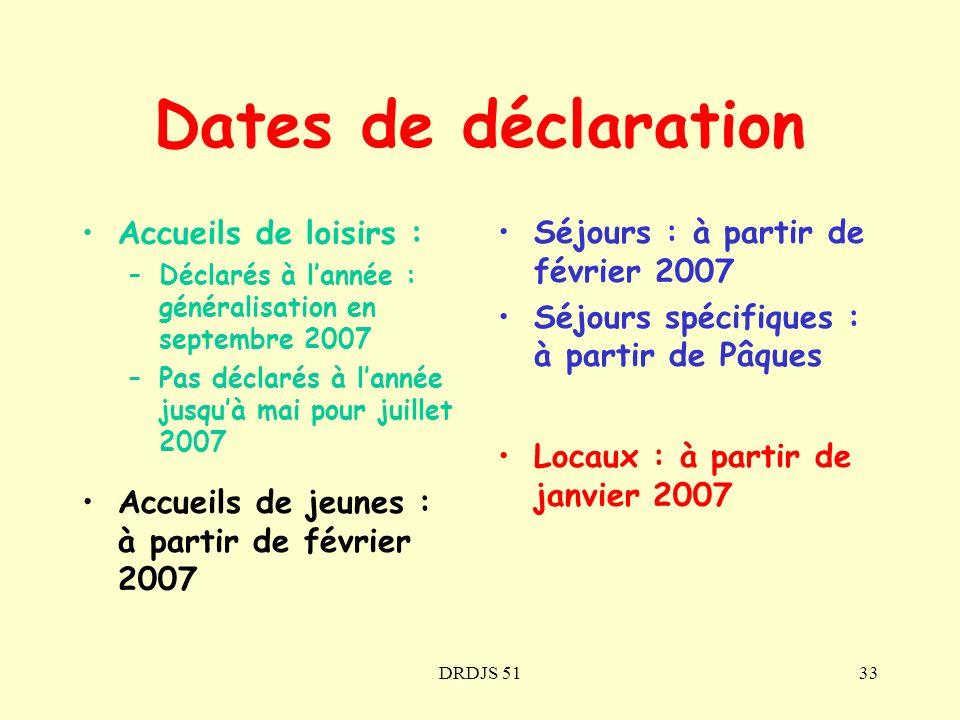 Dates de déclaration Accueils de loisirs :