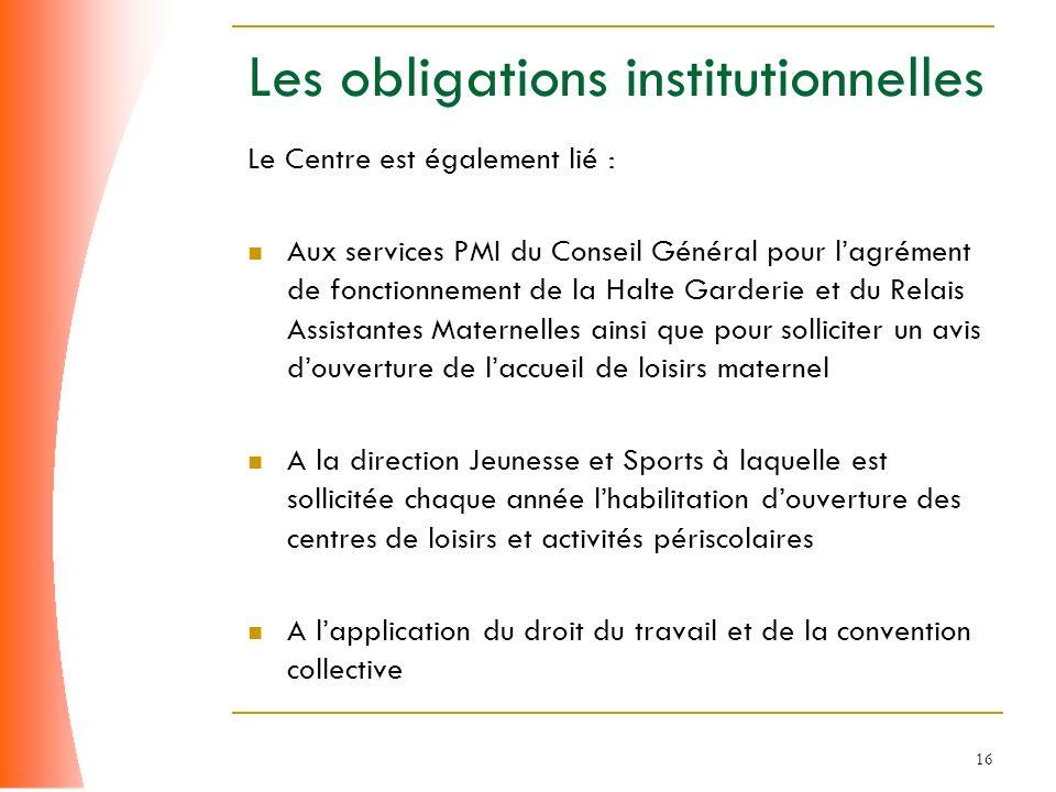 Les obligations institutionnelles