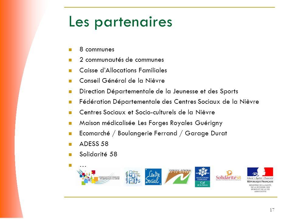 Les partenaires 8 communes 2 communautés de communes
