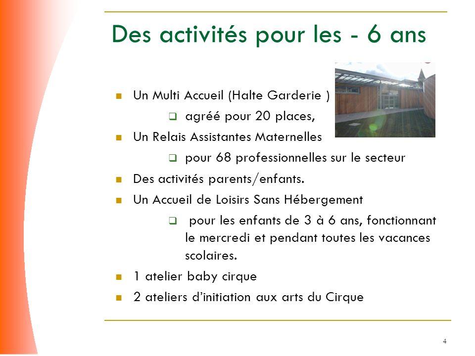 Des activités pour les - 6 ans