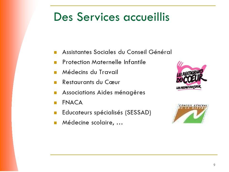 Des Services accueillis