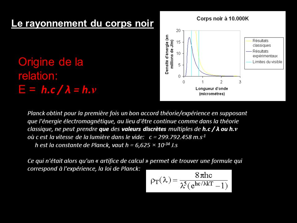 Origine de la relation: E = h.c / λ = h.ν