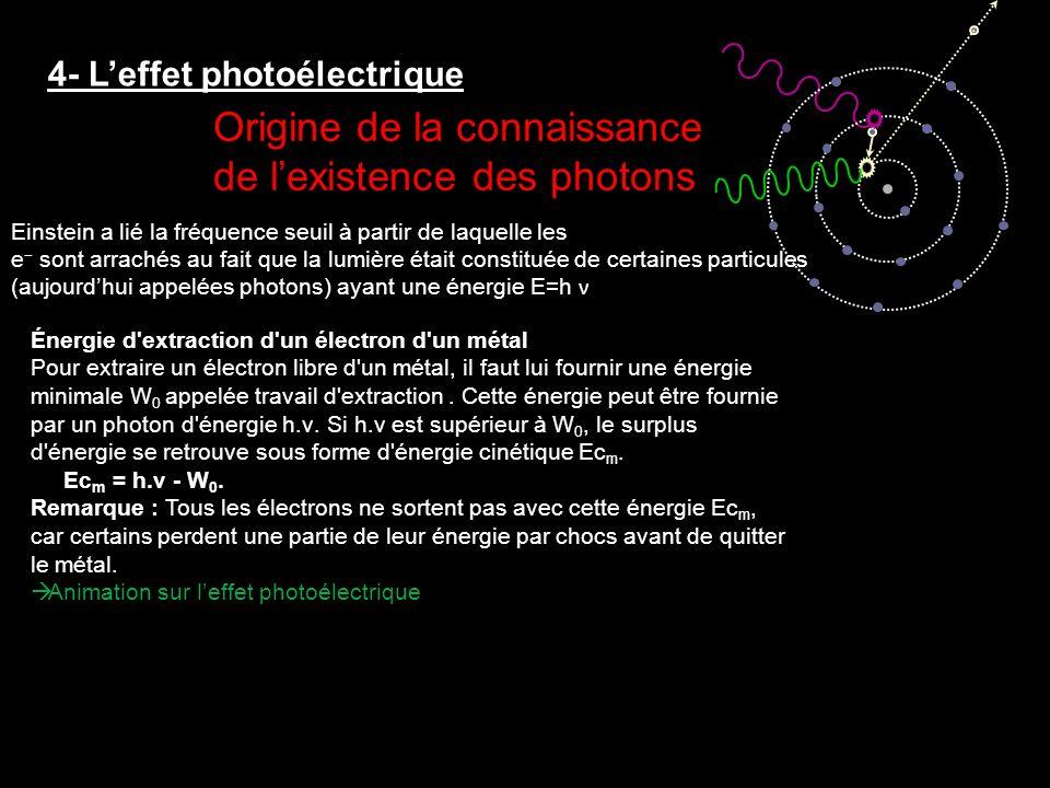 Origine de la connaissance de l'existence des photons