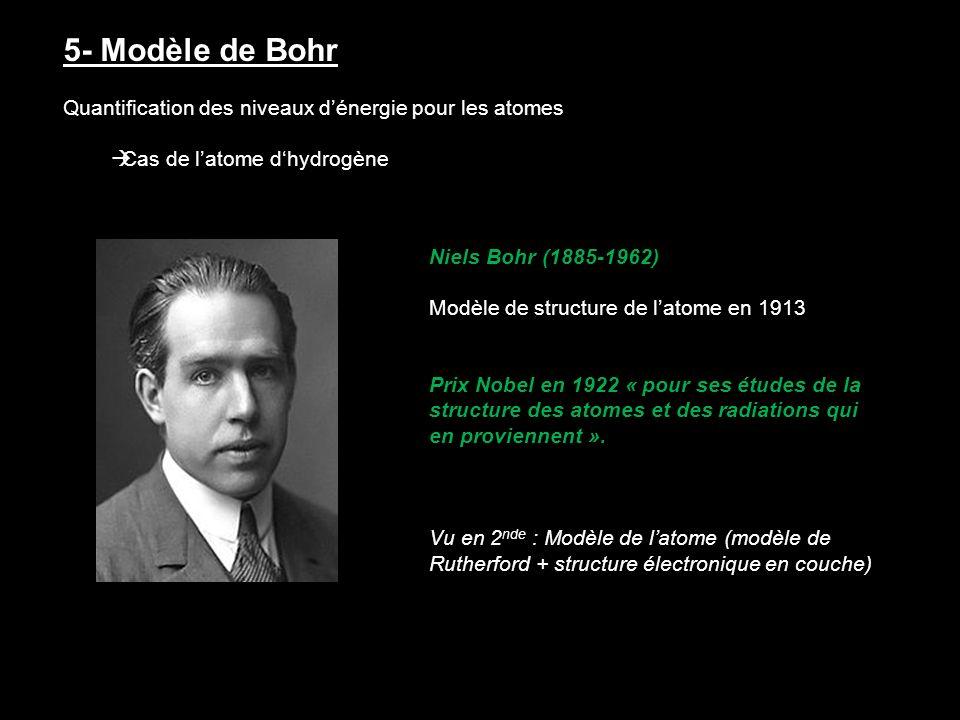 5- Modèle de Bohr Quantification des niveaux d'énergie pour les atomes