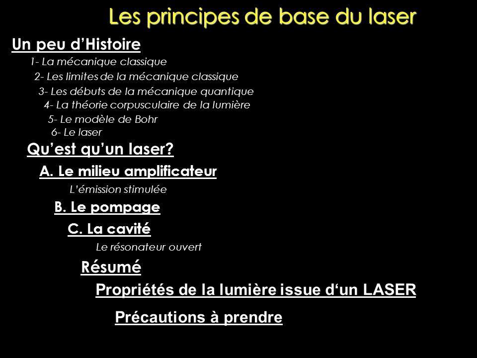 Les principes de base du laser