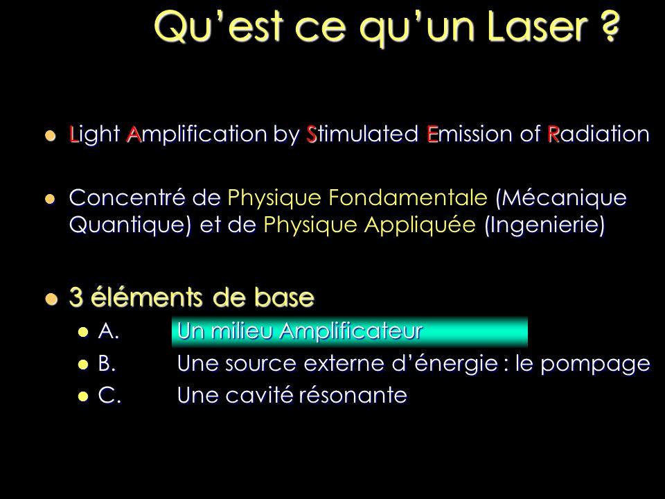 Qu'est ce qu'un Laser 3 éléments de base