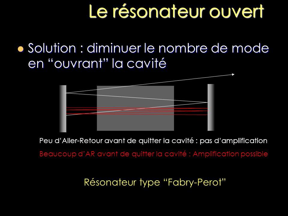 Le résonateur ouvert Solution : diminuer le nombre de mode en ouvrant la cavité.