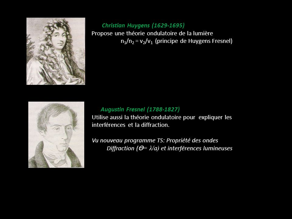 Christian Huygens (1629-1695) Propose une théorie ondulatoire de la lumière n1/n2 = v2/v1 (principe de Huygens Fresnel)