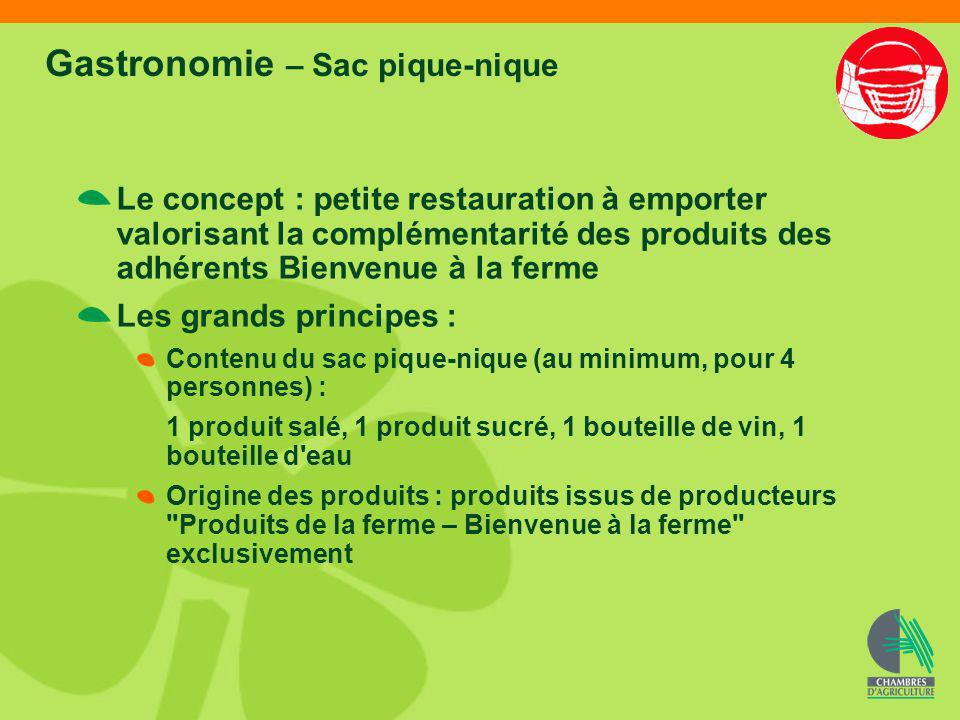 Gastronomie – Sac pique-nique